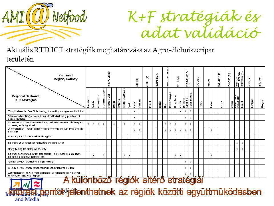 Slide 22 K+F stratégiák és adat validáció Aktuális RTD ICT stratégiák meghatározása az Agro-élelmiszeripar területén