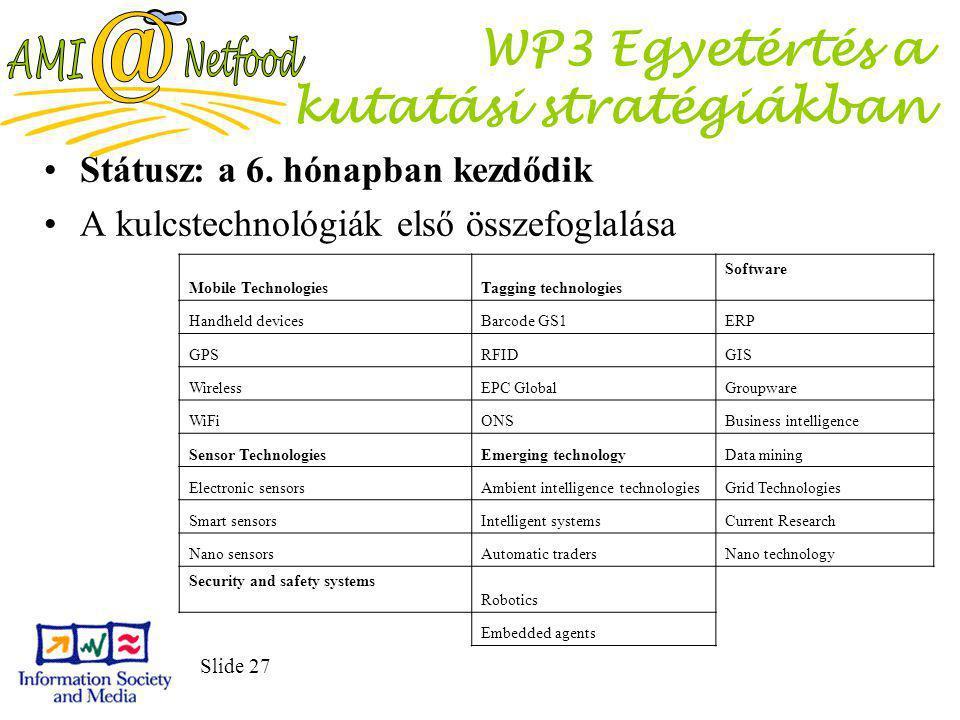 Slide 27 WP3 Egyetértés a kutatási stratégiákban Státusz: a 6.