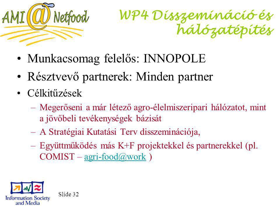 Slide 32 WP4 Disszemináció és hálózatépítés Munkacsomag felelős: INNOPOLE Résztvevő partnerek: Minden partner Célkitűzések –Megerőseni a már létező agro-élelmiszeripari hálózatot, mint a jövőbeli tevékenységek bázisát –A Stratégiai Kutatási Terv disszeminációja, –Együttműködés más K+F projektekkel és partnerekkel (pl.