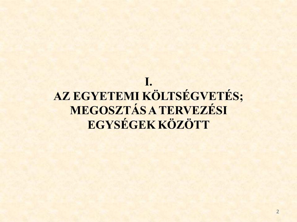 I. AZ EGYETEMI KÖLTSÉGVETÉS; MEGOSZTÁS A TERVEZÉSI EGYSÉGEK KÖZÖTT 2