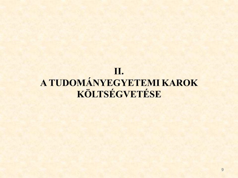 V. A GYAKORLÓ ISKOLÁK KÖLTSÉGVETÉSI ELŐIRÁNYZATA 60