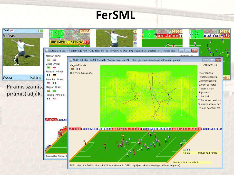 FerSML Piramis számítások: a játék (foci szimulátor) szervezésének dinamikáját a felállások (a piramis) adják.