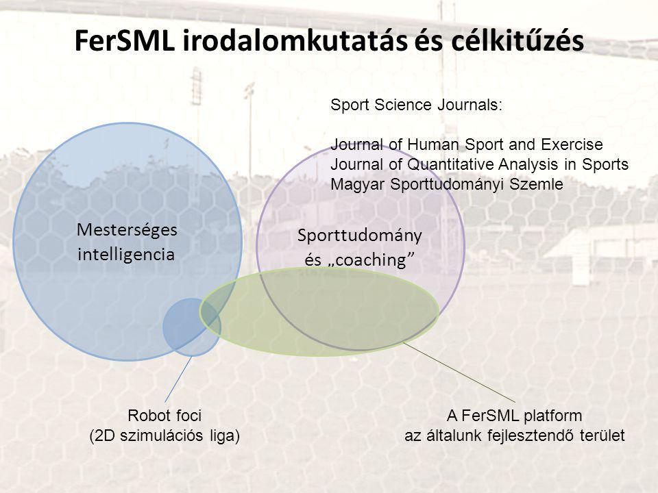 """FerSML irodalomkutatás és célkitűzés Mesterséges intelligencia Sporttudomány és """"coaching Robot foci (2D szimulációs liga) A FerSML platform az általunk fejlesztendő terület Sport Science Journals: Journal of Human Sport and Exercise Journal of Quantitative Analysis in Sports Magyar Sporttudományi Szemle"""