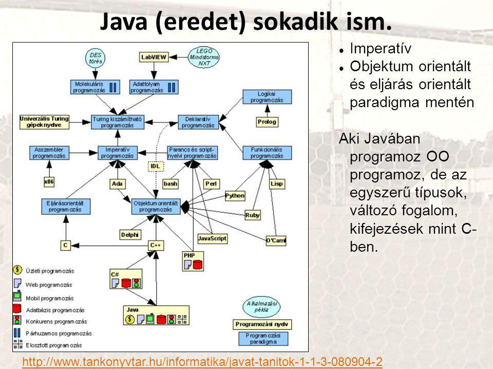 Interfészek – néhány konkrét példa FerSML http://sourceforge.net/projects/footballerml/ PublicResourceFC\src\main\java\hu\javacska\sfa\src\main\java\hu\javacska\sfa\