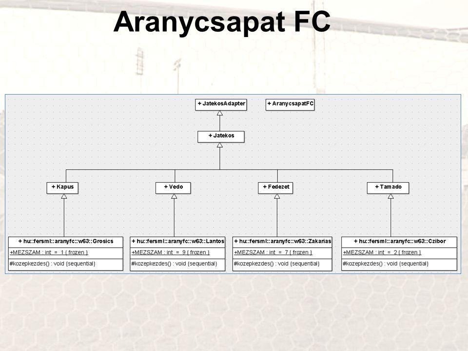 Aranycsapat FC