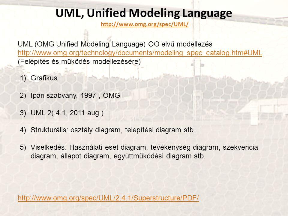 UML, Unified Modeling Language http://www.omg.org/spec/UML/http://www.omg.org/spec/UML/ UML (OMG Unified Modeling Language) OO elvű modellezés http://