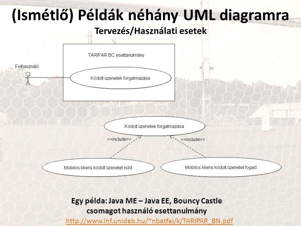 (Ismétlő) Példák néhány UML diagramra Tervezés/Használati esetek http://www.inf.unideb.hu/~nbatfai/k/TARIPAR_BN.pdf Egy példa: Java ME – Java EE, Boun