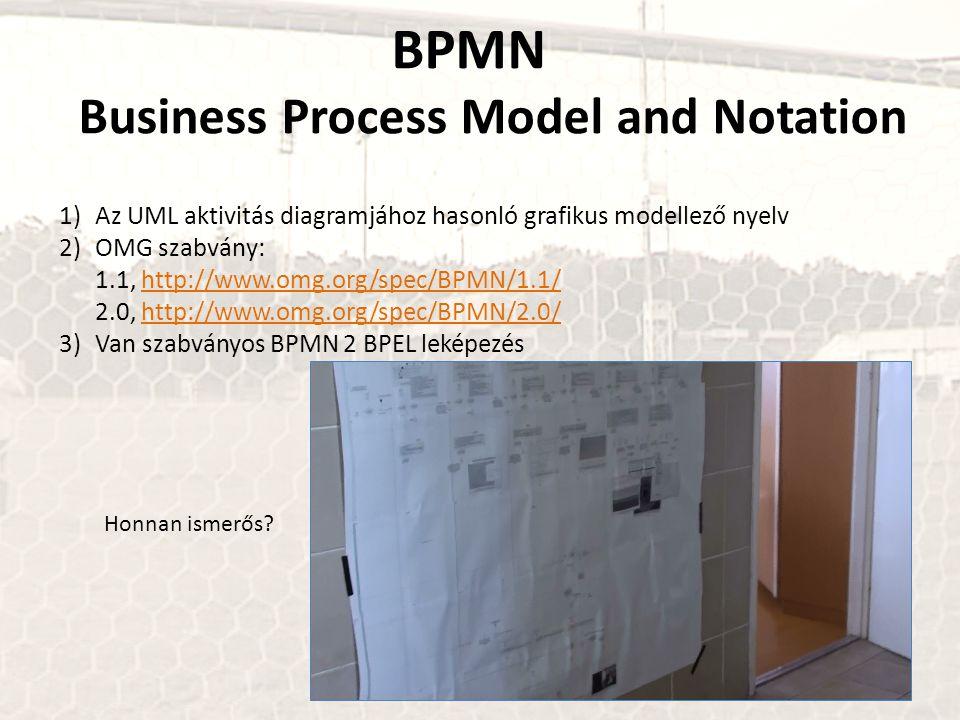 BPMN Business Process Model and Notation 1)Az UML aktivitás diagramjához hasonló grafikus modellező nyelv 2)OMG szabvány: 1.1, http://www.omg.org/spec