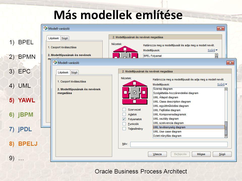 Más modellek említése 1)BPEL 2)BPMN 3)EPC 4)UML 5)YAWL 6)jBPM 7)jPDL 8)BPELJ 9)… Oracle Business Process Architect