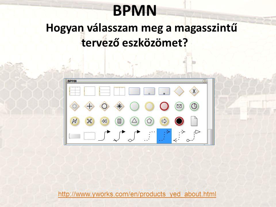 BPMN Hogyan válasszam meg a magasszintű tervező eszközömet? http://www.yworks.com/en/products_yed_about.html