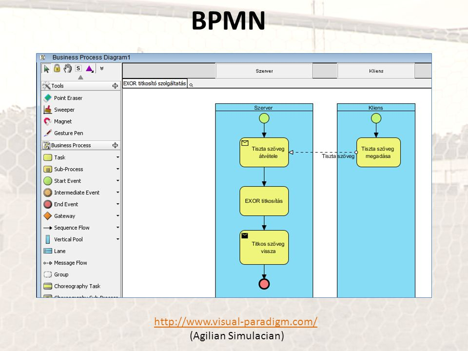 BPMN http://www.visual-paradigm.com/ http://www.visual-paradigm.com/ (Agilian Simulacian)