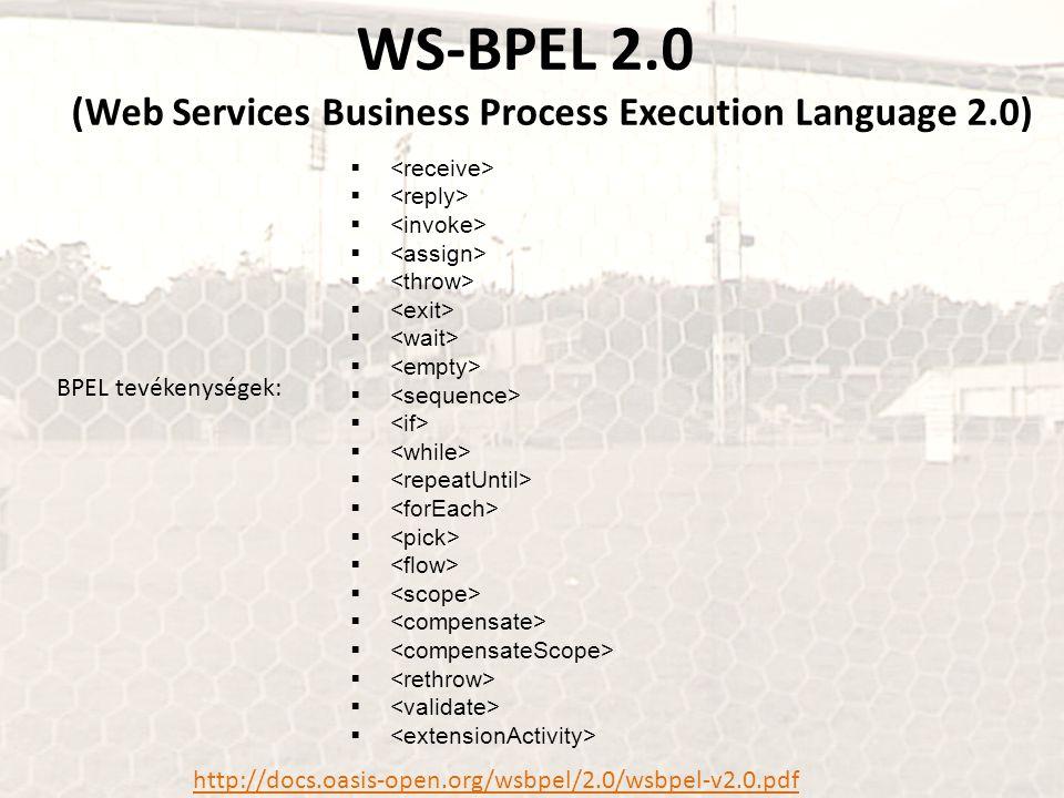 WS-BPEL 2.0 (Web Services Business Process Execution Language 2.0)  BPEL tevékenységek: http://docs.oasis-open.org/wsbpel/2.0/wsbpel-v2.0.pdf