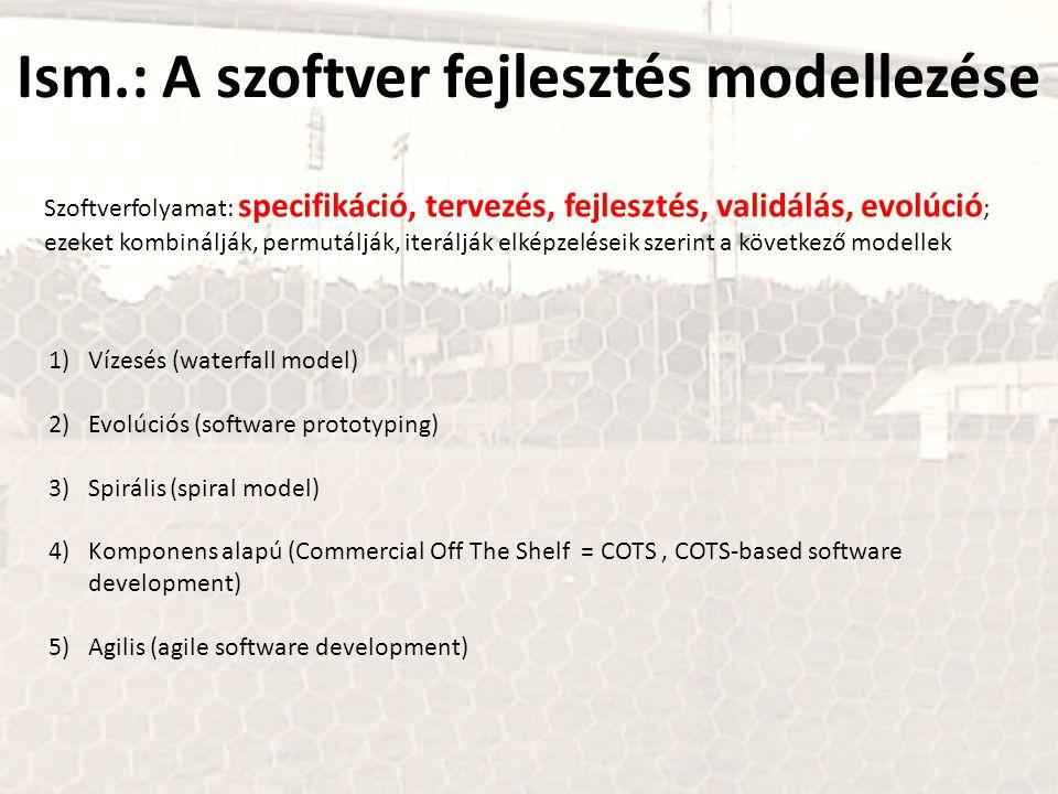 Ism.: A szoftver fejlesztés modellezése 1)Vízesés (waterfall model) 2)Evolúciós (software prototyping) 3)Spirális (spiral model) 4)Komponens alapú (Co
