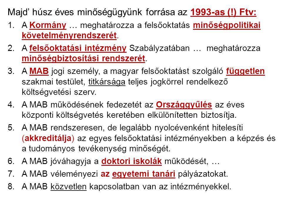 Majd' húsz éves minőségügyünk forrása az 1993-as (!) Ftv: 1.A Kormány … meghatározza a felsőoktatás minőségpolitikai követelményrendszerét. 2.A felsőo
