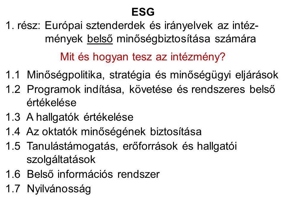 ESGESG 1. rész: Európai sztenderdek és irányelvek az intéz- mények belső minőségbiztosítása számára Mit és hogyan tesz az intézmény? 1.1 Minőségpoliti