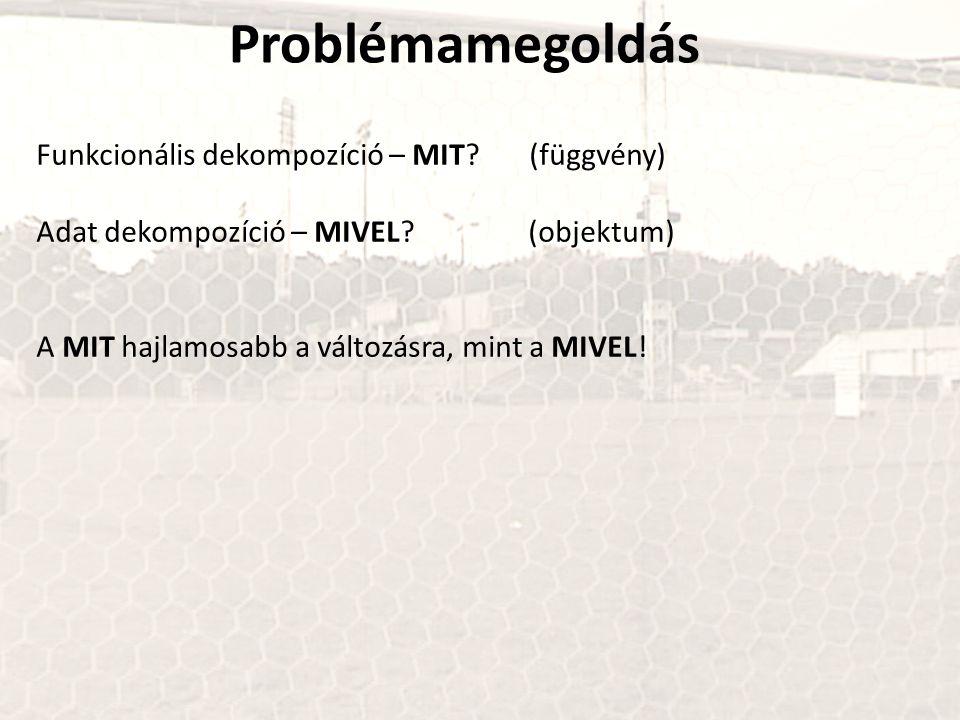 Problémamegoldás Funkcionális dekompozíció – MIT.(függvény) Adat dekompozíció – MIVEL.