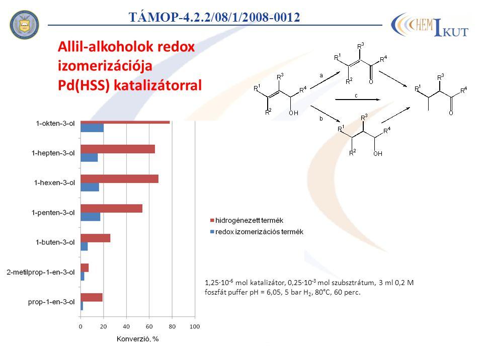 TÁMOP-4.2.2/08/1/2008-0012 Allil-alkoholok redox izomerizációja Pd(HSS) katalizátorral 1,25·10 -6 mol katalizátor, 0,25·10 -3 mol szubsztrátum, 3 ml 0,2 M foszfát puffer pH = 6,05, 5 bar H 2, 80°C, 60 perc.