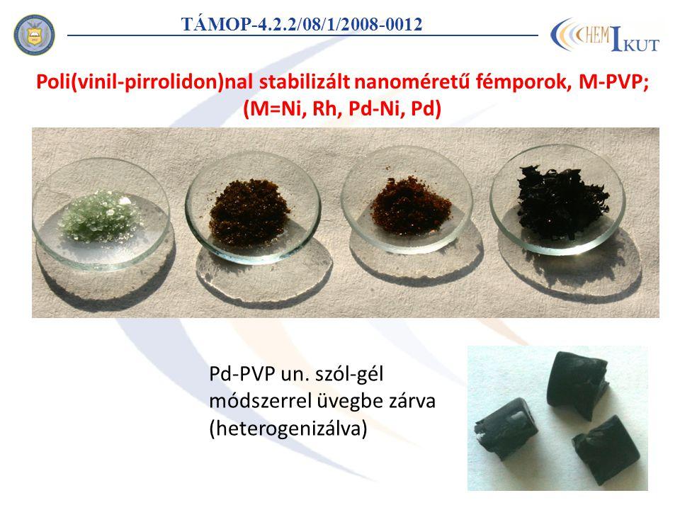 TÁMOP-4.2.2/08/1/2008-0012 Poli(vinil-pirrolidon)nal stabilizált nanoméretű fémporok, M-PVP; (M=Ni, Rh, Pd-Ni, Pd) Pd-PVP un. szól-gél módszerrel üveg