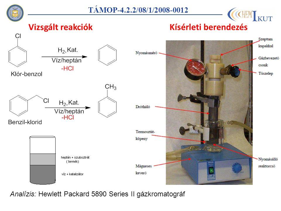 TÁMOP-4.2.2/08/1/2008-0012 Vizsgált reakciók Analízis: Hewlett Packard 5890 Series II gázkromatográf Kísérleti berendezés