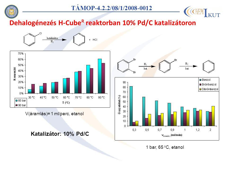 TÁMOP-4.2.2/08/1/2008-0012 1 bar, 65 o C, etanol V(áramlás)= 1 ml/perc, etanol Katalizátor: 10% Pd/C Dehalogénezés H-Cube R reaktorban 10% Pd/C katali