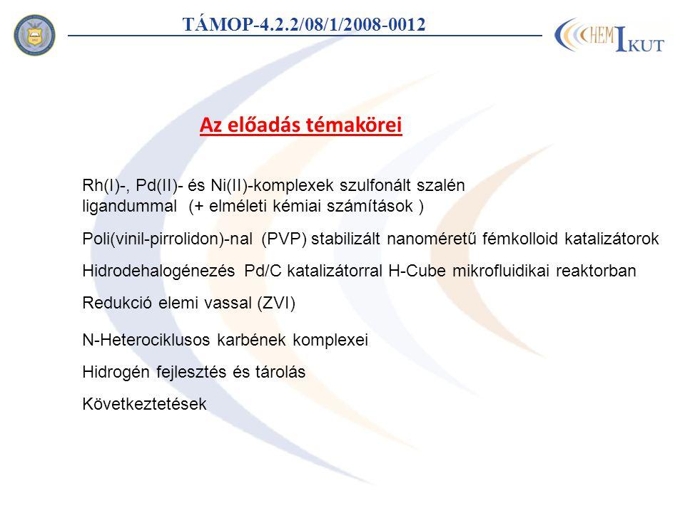 TÁMOP-4.2.2/08/1/2008-0012 Hidrogén tárolás és fejlesztés NaHCO 3 + H 2 NaHCO 2 + H 2 O katalizátor, pl.