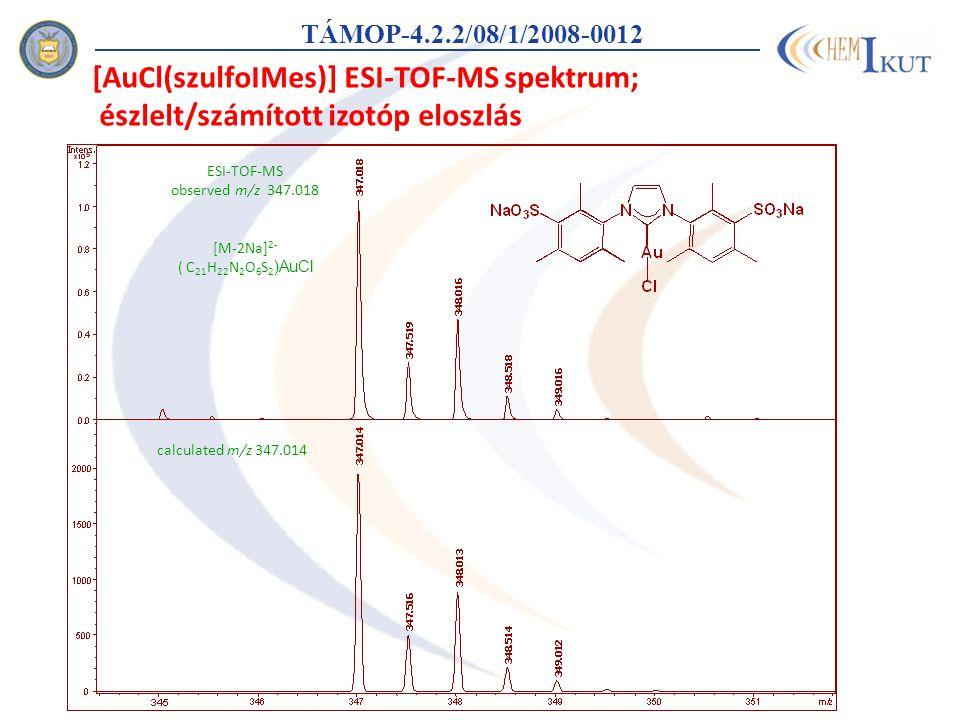 TÁMOP-4.2.2/08/1/2008-0012 [AuCl(szulfoIMes)] ESI-TOF-MS spektrum; észlelt/számított izotóp eloszlás ESI-TOF-MS observed m/z 347.018 [M-2Na] 2- ( C 21 H 22 N 2 O 6 S 2 )AuCl calculated m/z 347.014
