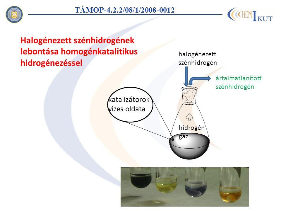 TÁMOP-4.2.2/08/1/2008-0012 Benzil-klorid reduktív dehalogénezése toluollá ciklodextrinnel stabilizált vas nanorészecskékkel Fe (mg) RAMEB (mg) Toluol (%) 300 0 81 300 300 91 300* 0 75 300* 300 82 Reakcióidő: 42 óra, T = szobahőmérséklet RAMEB = statisztikusan metilezett béta-ciklodextrin * két hét tárolás után (Ar)