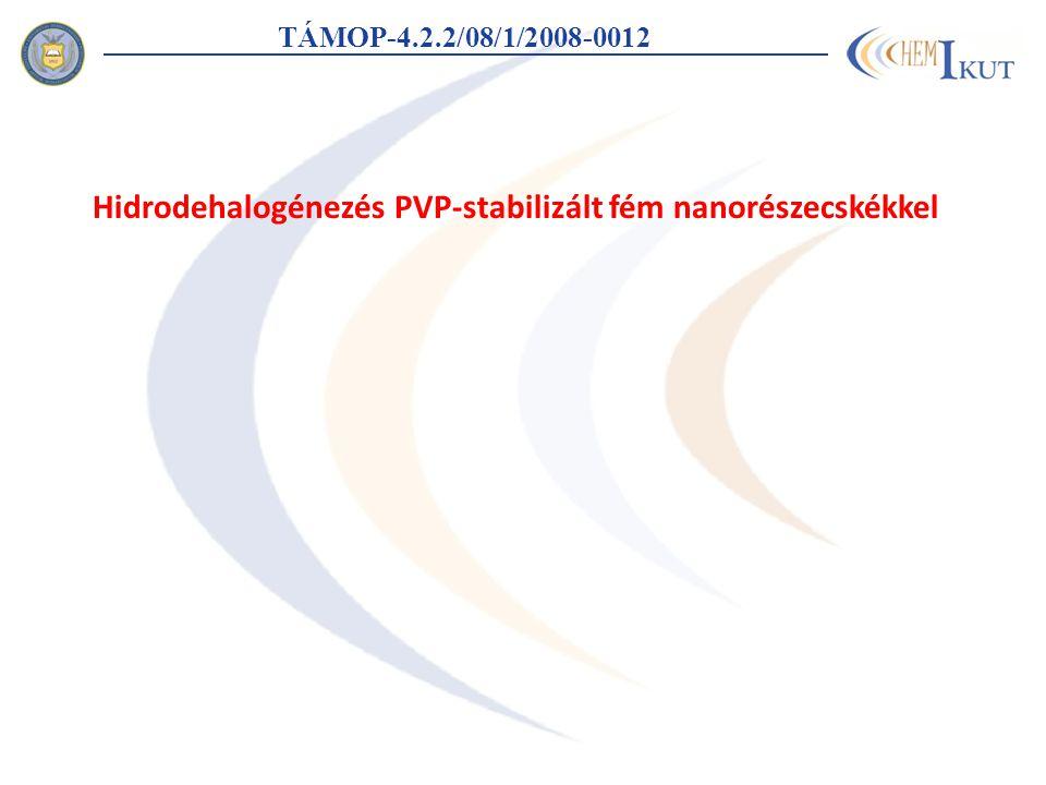 Hidrodehalogénezés PVP-stabilizált fém nanorészecskékkel