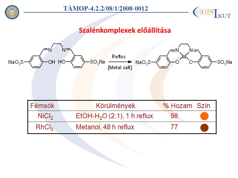 TÁMOP-4.2.2/08/1/2008-0012 Szalénkomplexek előállítása Fémsók Körülmények% HozamSzín NiCl 2 EtOH-H 2 O (2:1), 1 h reflux 98 RhCl 3 Metanol, 48 h reflux 77