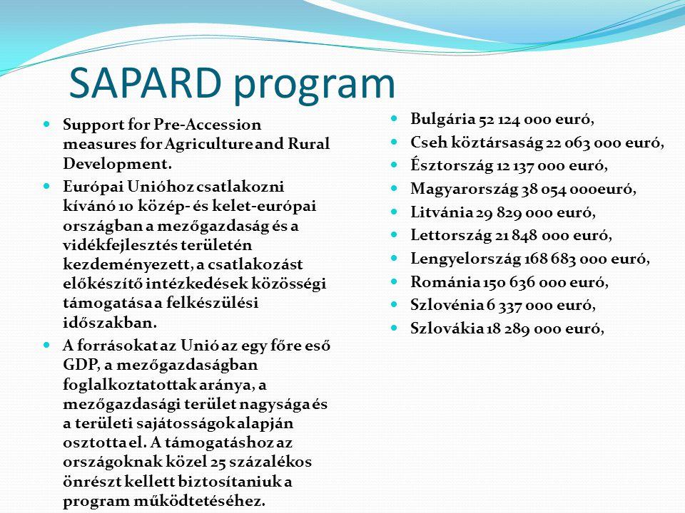 SAPARD program Support for Pre-Accession measures for Agriculture and Rural Development. Európai Unióhoz csatlakozni kívánó 10 közép- és kelet-európai