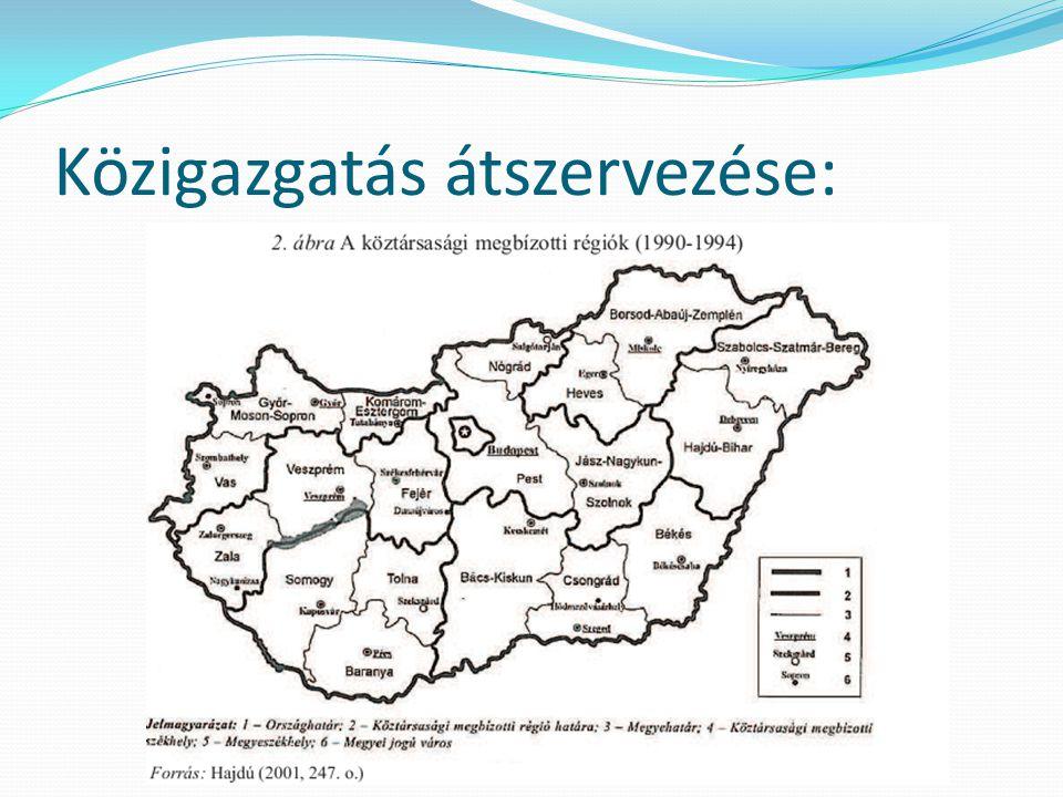 Közigazgatás átszervezése: