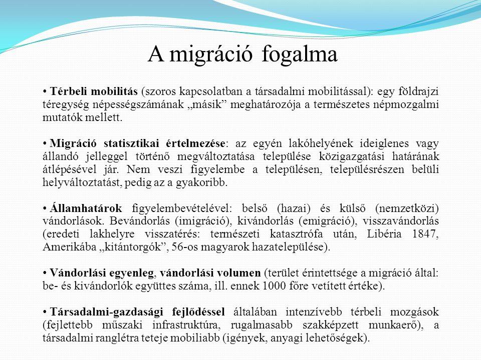 Forrás: KSH, Népszámlálás 2001 Ingázó munkavállalók aránya Hajdú-Bihar megyében (2001, %) Debrecen Berettyóújfalu Tiszaújváros Szeghalom