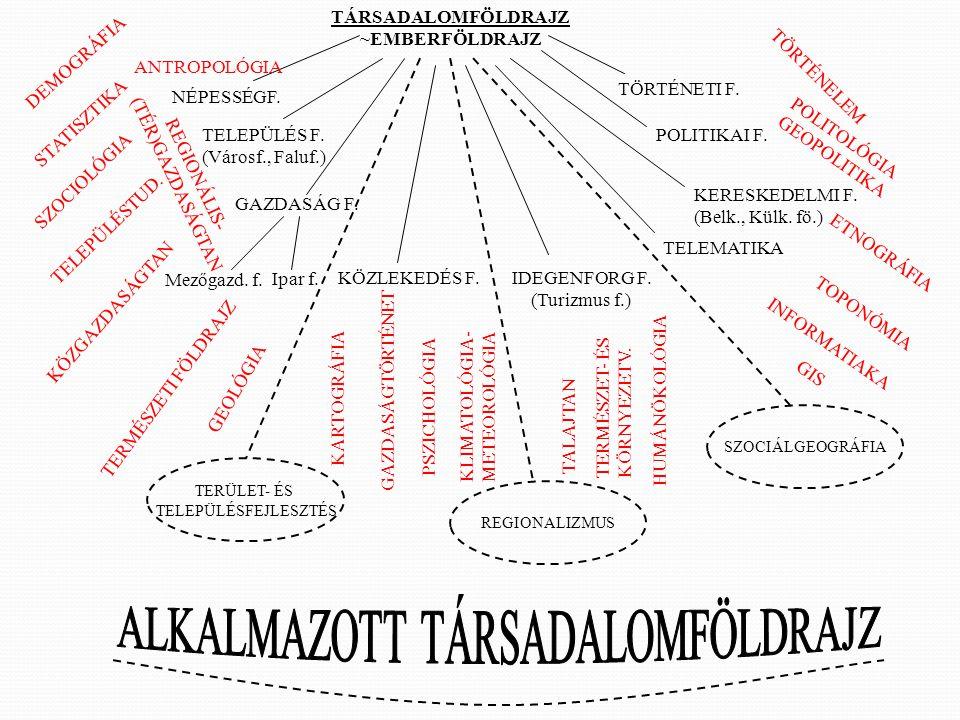 REGIONÁLIS- (TÉR)GAZDASÁGTAN TÁRSADALOMFÖLDRAJZ ~EMBERFÖLDRAJZ NÉPESSÉGF.