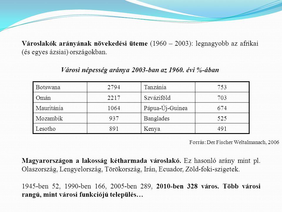 Városlakók arányának növekedési üteme (1960 – 2003): legnagyobb az afrikai (és egyes ázsiai) országokban. Városi népesség aránya 2003-ban az 1960. évi