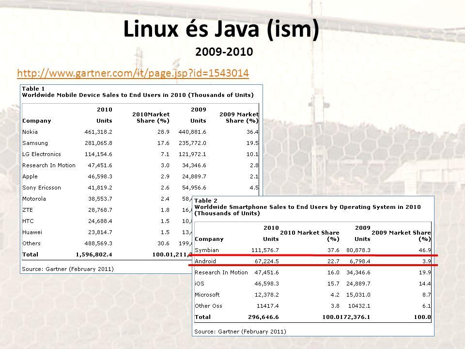 http://www.gartner.com/it/page.jsp?id=1543014 Linux és Java (ism) 2009-2010