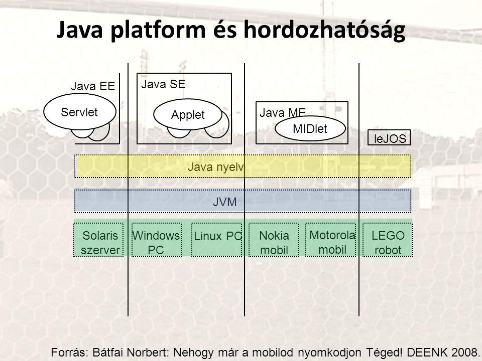 Java platform és hordozhatóság Forrás: Bátfai Norbert: Nehogy már a mobilod nyomkodjon Téged! DEENK 2008. Linux PC Windows PC Solaris szerver Nokia mo