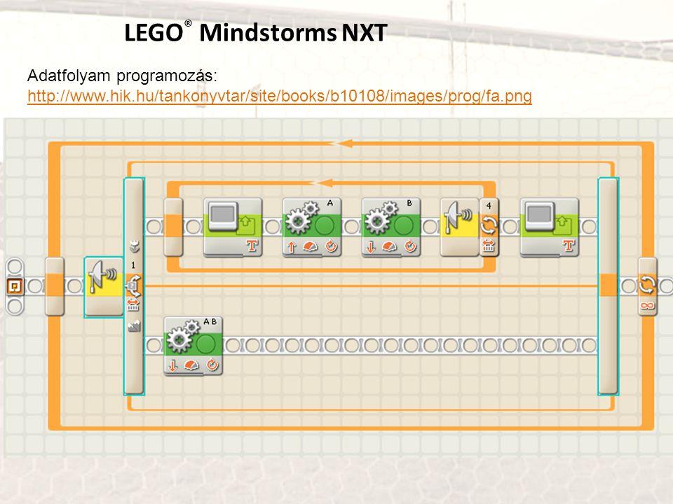 LEGO ® Mindstorms NXT Adatfolyam programozás: http://www.hik.hu/tankonyvtar/site/books/b10108/images/prog/fa.png http://www.hik.hu/tankonyvtar/site/bo