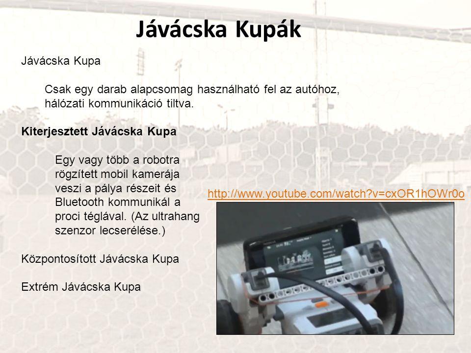 Jávácska Kupák Jávácska Kupa Csak egy darab alapcsomag használható fel az autóhoz, hálózati kommunikáció tiltva. Kiterjesztett Jávácska Kupa Egy vagy