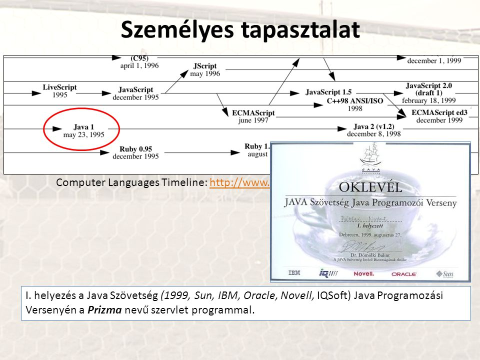 Személyes tapasztalat Computer Languages Timeline: http://www.levenez.com/lang/http://www.levenez.com/lang/ I. helyezés a Java Szövetség (1999, Sun, I