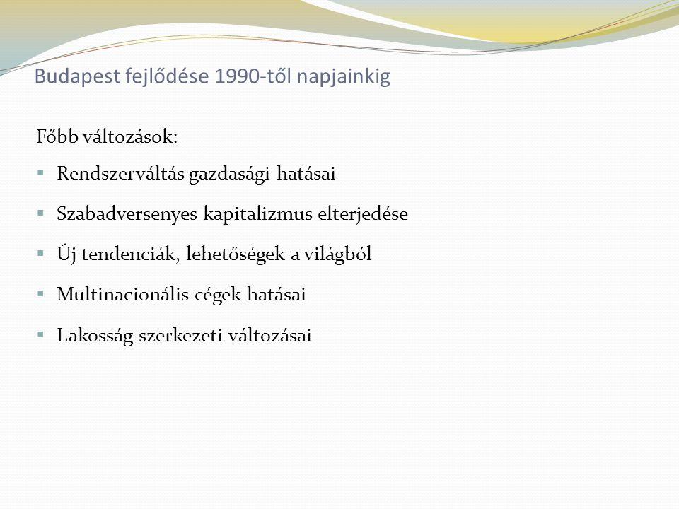 Budapest fejlődése 1990-től napjainkig Főbb változások:  Rendszerváltás gazdasági hatásai  Szabadversenyes kapitalizmus elterjedése  Új tendenciák, lehetőségek a világból  Multinacionális cégek hatásai  Lakosság szerkezeti változásai