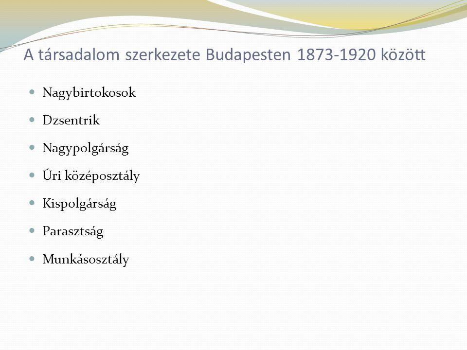 A társadalom szerkezete Budapesten 1873-1920 között Nagybirtokosok Dzsentrik Nagypolgárság Úri középosztály Kispolgárság Parasztság Munkásosztály