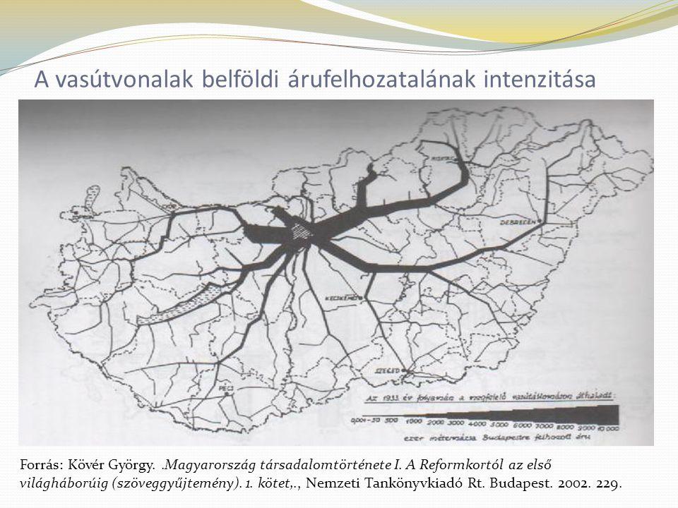A vasútvonalak belföldi árufelhozatalának intenzitása Forrás: Kövér György..Magyarország társadalomtörténete I.