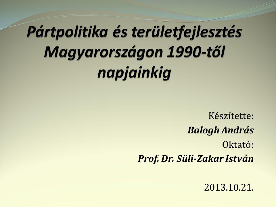 Készítette: Balogh András Oktató: Prof. Dr. Süli-Zakar István 2013.10.21.