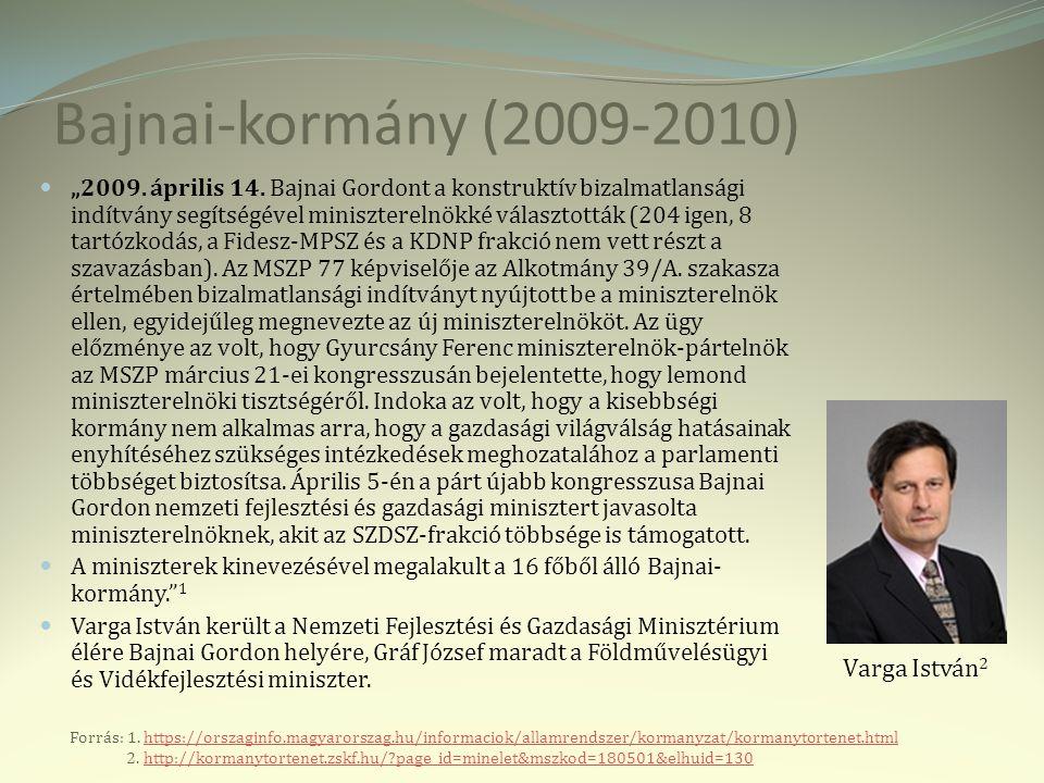 """Bajnai-kormány (2009-2010) """"2009.április 14."""