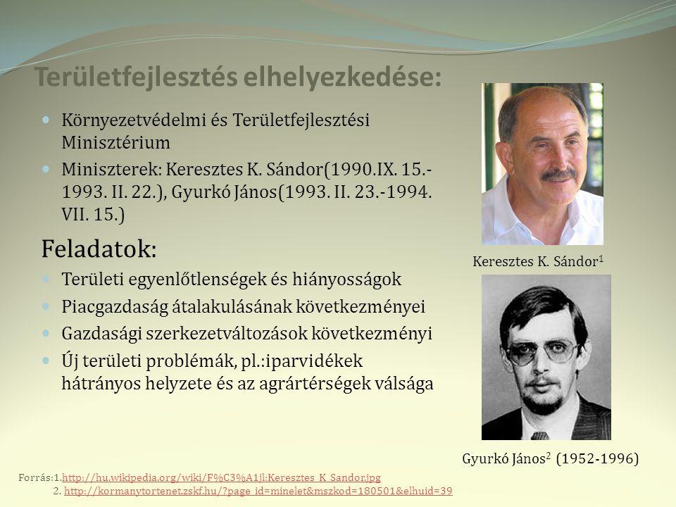 Területfejlesztés elhelyezkedése: Környezetvédelmi és Területfejlesztési Minisztérium Miniszterek: Keresztes K.