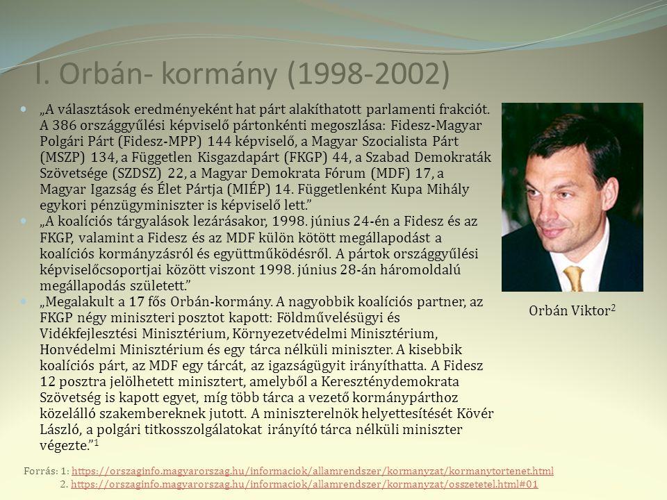 """I. Orbán- kormány (1998-2002) """"A választások eredményeként hat párt alakíthatott parlamenti frakciót. A 386 országgyűlési képviselő pártonkénti megosz"""