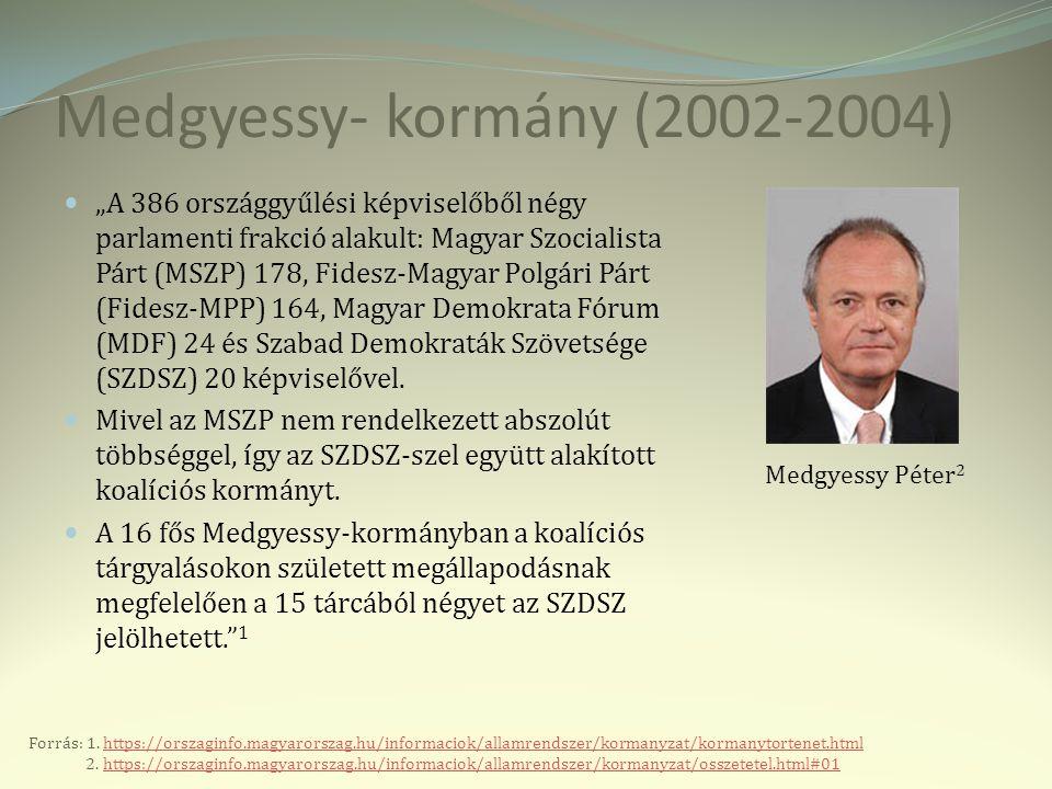 """Medgyessy- kormány (2002-2004) """"A 386 országgyűlési képviselőből négy parlamenti frakció alakult: Magyar Szocialista Párt (MSZP) 178, Fidesz-Magyar Polgári Párt (Fidesz-MPP) 164, Magyar Demokrata Fórum (MDF) 24 és Szabad Demokraták Szövetsége (SZDSZ) 20 képviselővel."""