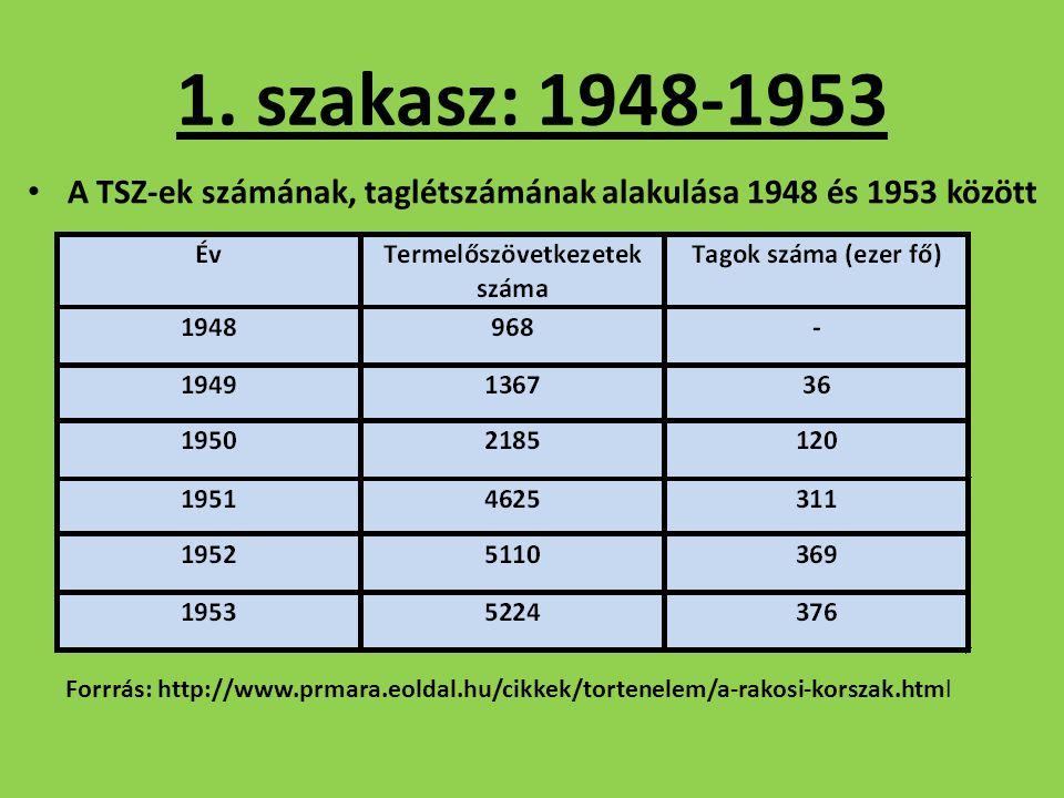 1. szakasz: 1948-1953 A TSZ-ek számának, taglétszámának alakulása 1948 és 1953 között Forrrás: http://www.prmara.eoldal.hu/cikkek/tortenelem/a-rakosi-