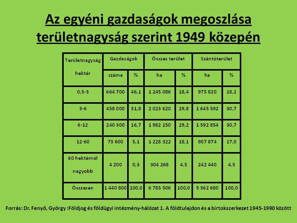 A háztáji föld (2) A háztáji föld területe termelőszövetkezeti tagonként 800-1600 négyszögöl (2877-5755 m 2 ) lehet.