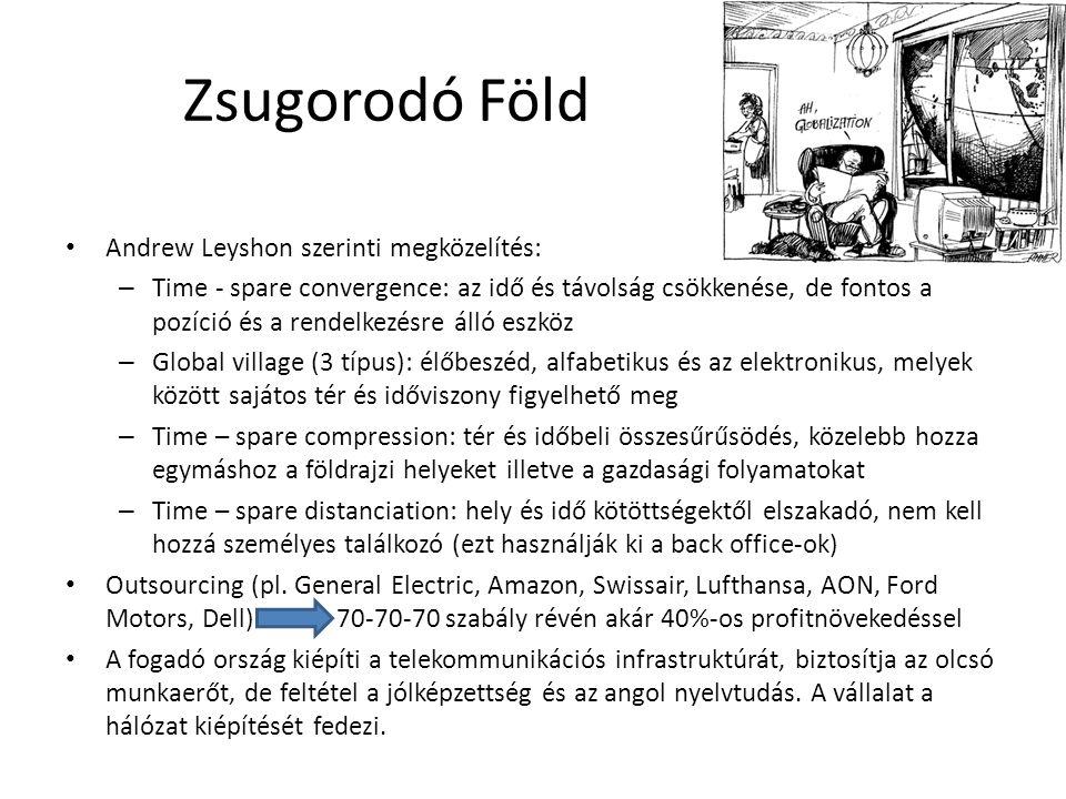 Zsugorodó Föld Andrew Leyshon szerinti megközelítés: – Time - spare convergence: az idő és távolság csökkenése, de fontos a pozíció és a rendelkezésre